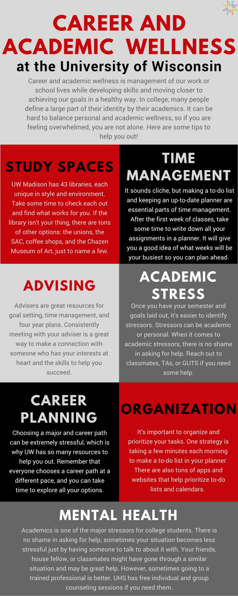 Career and academic wellness at the University of Wisconsin: Career and academic wellness is management of our work or school lives while developing skills and moving closer to achieving our goals in a healthy way. In college, many people define a large part of their identity by their academics. It can be hard to balance personal and academic wellness, so if you are feeling overwhelmed, you are not alone. Here are some tips to help you out! Study Spaces:UW Madison has 43 libraries, each unique in style and environment. Take some time to check each out and find what works for you. If the library isn't your thing, there are tons of other options: the unions, the SAC, coffee shops, and the Chazen Museum of Art, just to name a few. Time management: It sounds cliche, but making a to-do list and keeping an up-to-date planner are essential parts of time management. After the first week of classes, take some time to write down all your assignments in a planner. It will give you a good idea of what weeks will be your busiest so you can plan ahead. Advising: Advisers are great resources for goal setting, time management, and four year plans. Consistently meeting with your adviser is a great way to make a connection with someone who has your interests at heart and the skills to help you succeed. Academic stress: Once you have your semester and goals laid out, it's easier to identify stressors. Stressors can be academic or personal. When it comes to academic stressors, there is no shame in asking for help. Reach out to classmates, TAs, or GUTS if you need some help. Career planning: Choosing a major and career path can be extremely stressful, which is why UW has so many resources to help you out. Remember that everyone chooses a career path at a different pace, and you can take time to explore all your options. Organization: It's important to organize and prioritize your tasks. One strategy is taking a few minutes each morning to make a to-do list in your planner. There are als